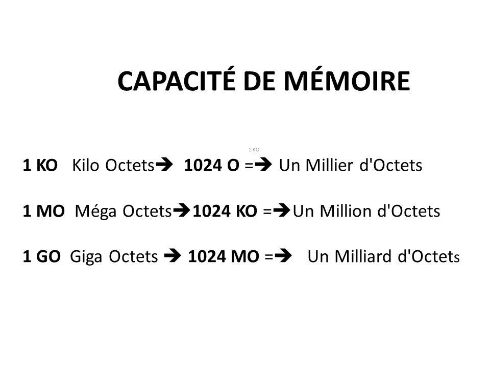 CAPACITÉ DE MÉMOIRE 1 KO Kilo Octets 1024 O = Un Millier d Octets