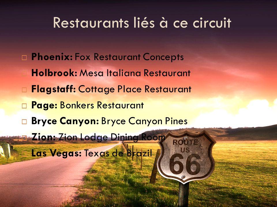 Restaurants liés à ce circuit