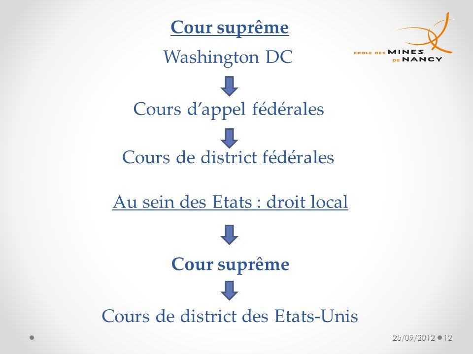 Au sein des Etats : droit local