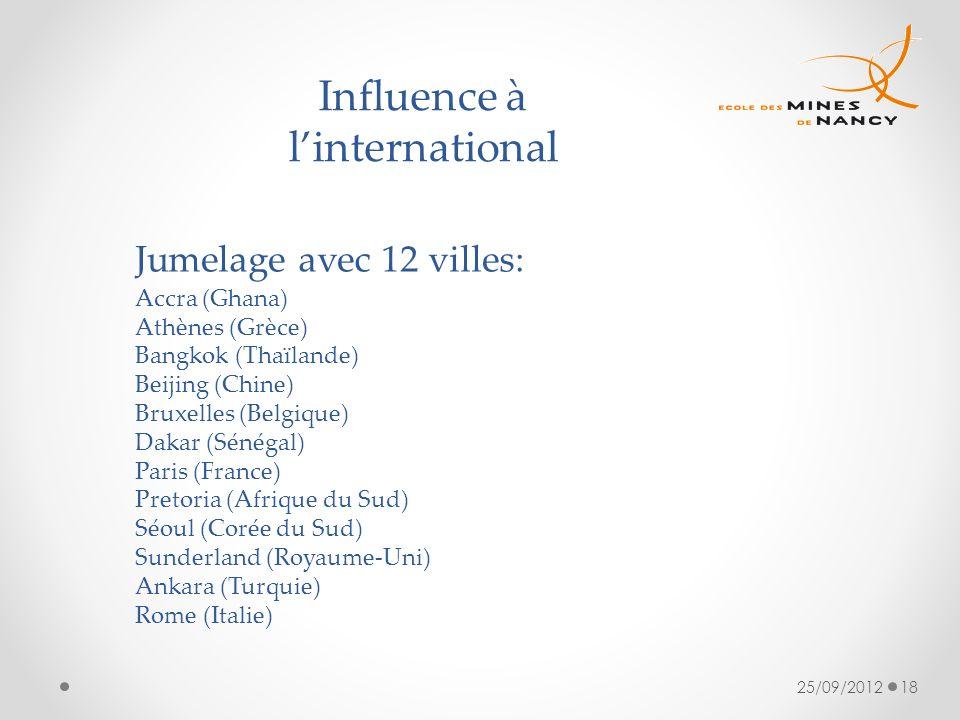 Influence à l'international