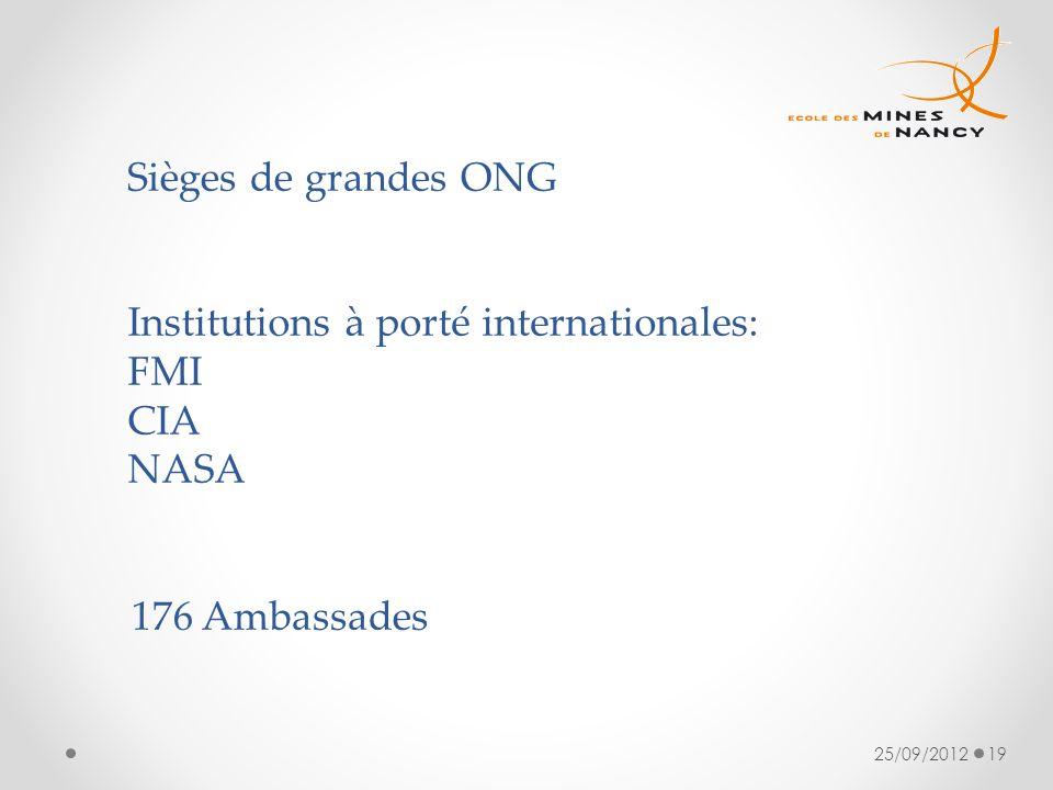 Institutions à porté internationales: FMI CIA NASA