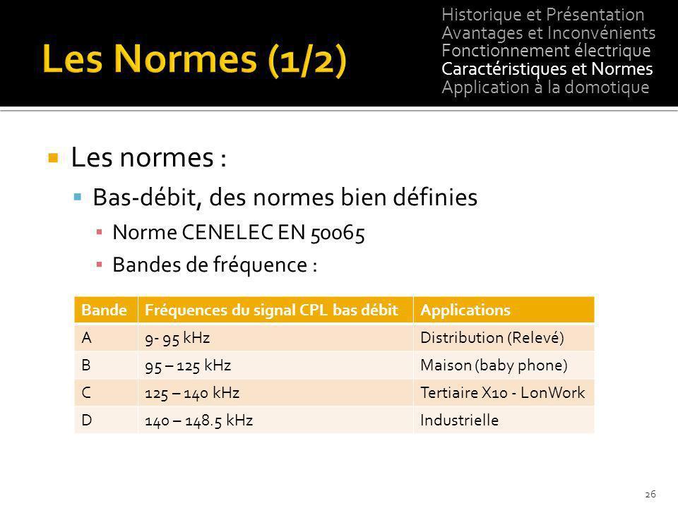 Les Normes (1/2) Les normes : Bas-débit, des normes bien définies