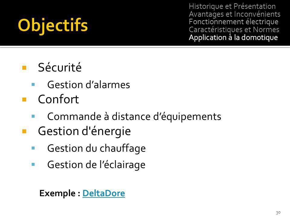 Objectifs Sécurité Confort Gestion d énergie Gestion d'alarmes