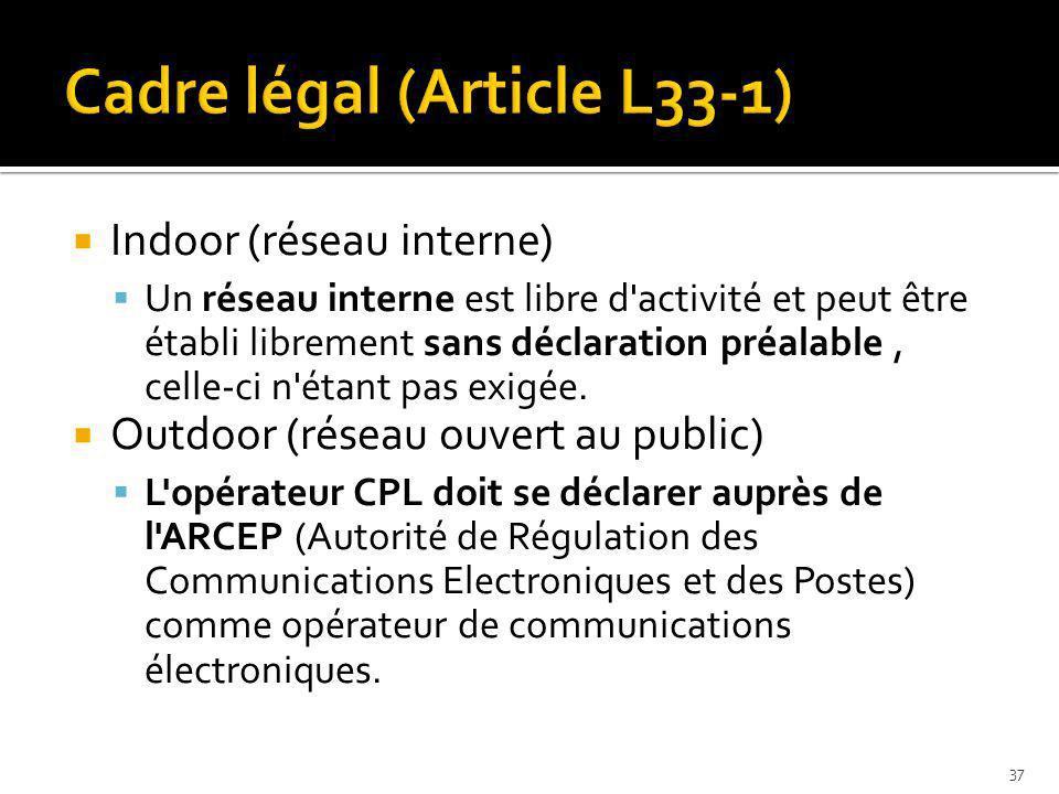 Cadre légal (Article L33-1)