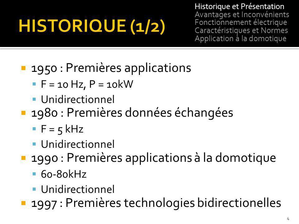 HISTORIQUE (1/2) 1950 : Premières applications
