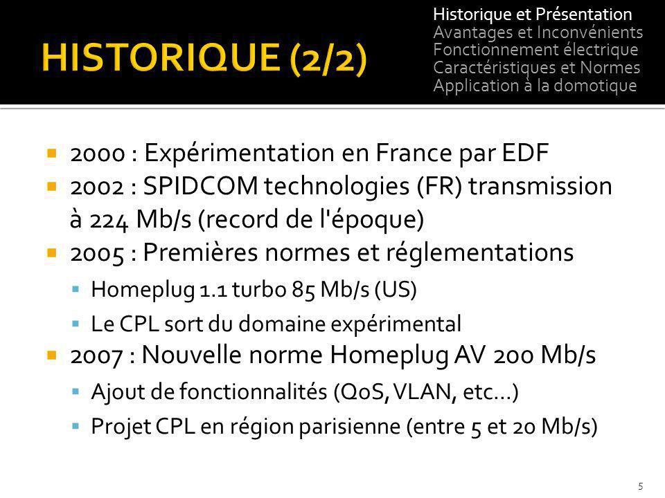 HISTORIQUE (2/2) 2000 : Expérimentation en France par EDF