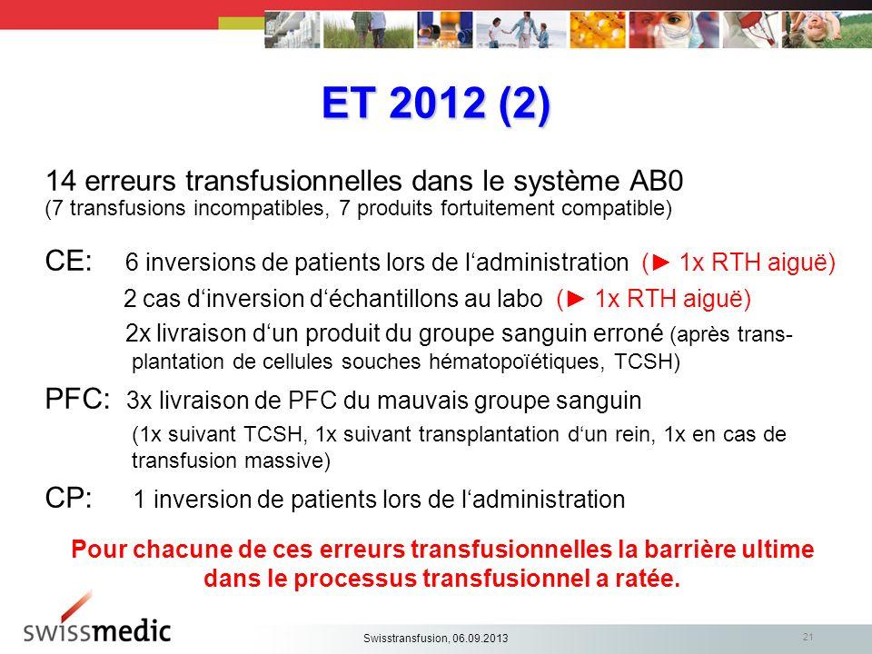 ET 2012 (2) 14 erreurs transfusionnelles dans le système AB0
