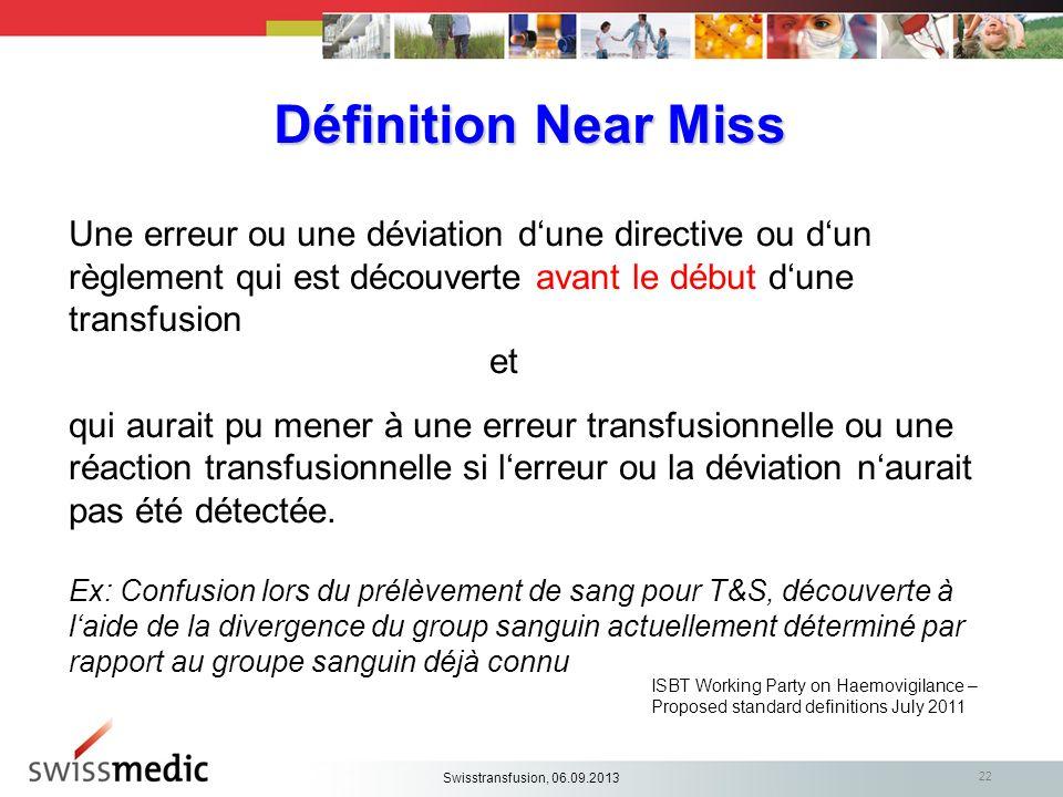 Définition Near Miss Une erreur ou une déviation d'une directive ou d'un règlement qui est découverte avant le début d'une transfusion.
