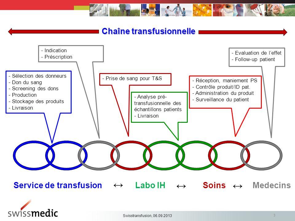 Chaîne transfusionnelle