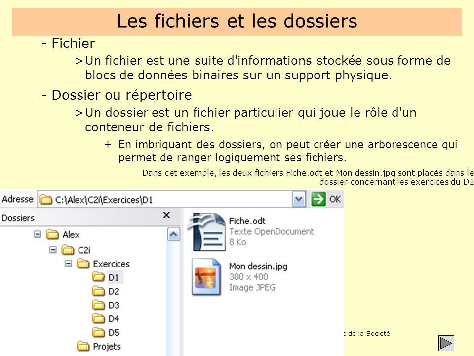 Les fichiers et les dossiers