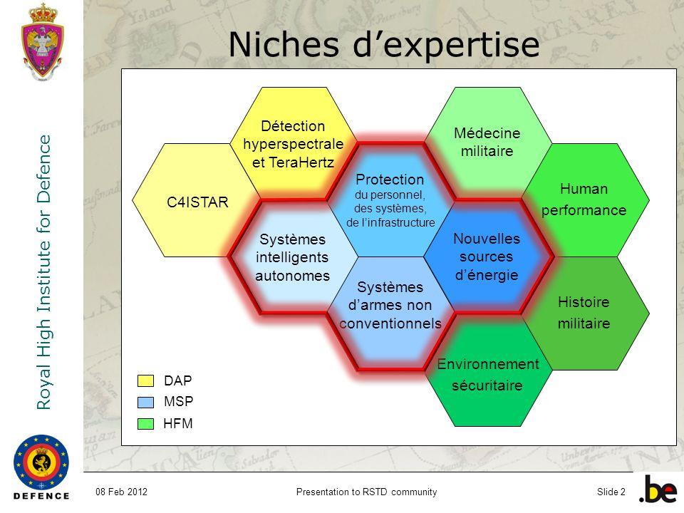 Niches d'expertise Détection hyperspectrale et TeraHertz