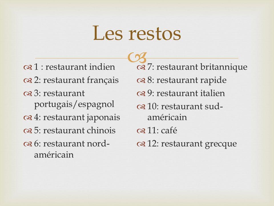 Les restos 1 : restaurant indien 7: restaurant britannique