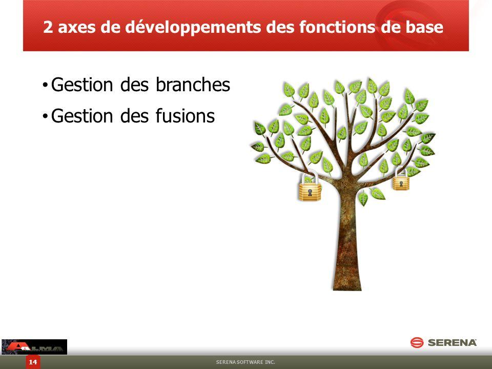 2 axes de développements des fonctions de base