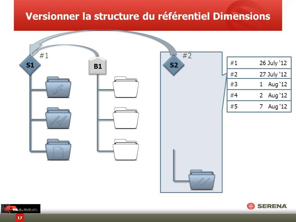 Versionner la structure du référentiel Dimensions