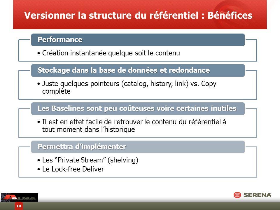 Versionner la structure du référentiel : Bénéfices