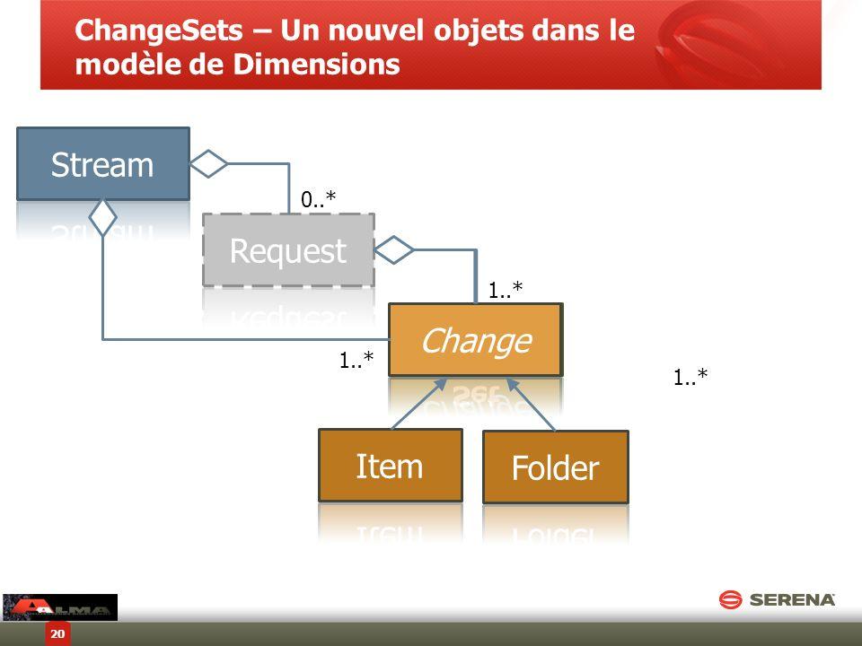 ChangeSets – Un nouvel objets dans le modèle de Dimensions