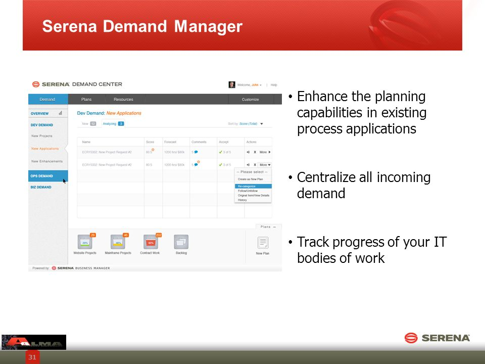Serena Demand Manager Enhance the planning capabilities in existing process applications. Centralize all incoming demand.