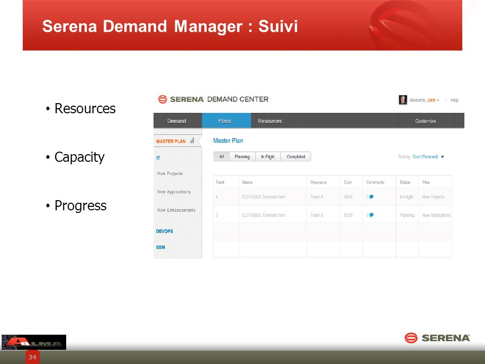 Serena Demand Manager : Suivi