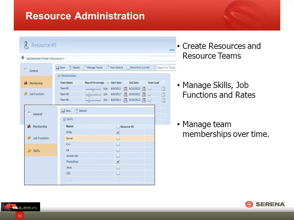 Resource Administration