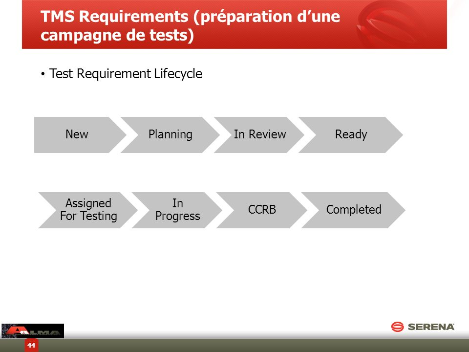 TMS Requirements (préparation d'une campagne de tests)