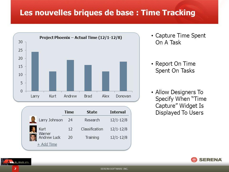 Les nouvelles briques de base : Time Tracking