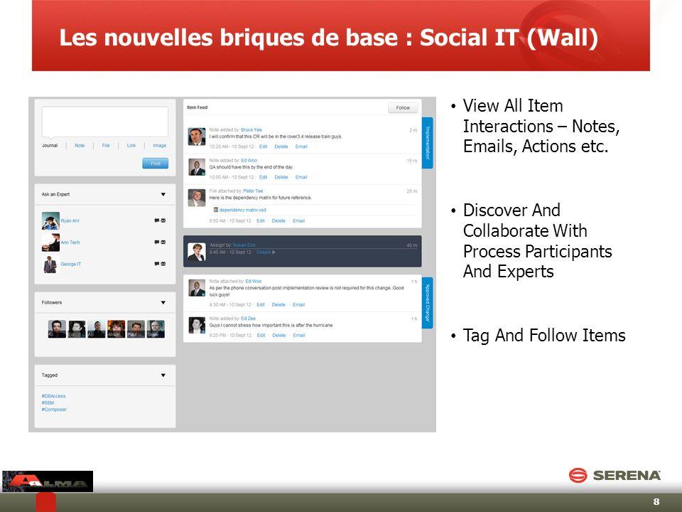 Les nouvelles briques de base : Social IT (Wall)