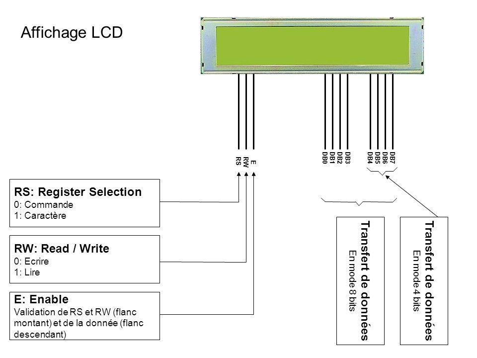 Affichage LCD RS: Register Selection Transfert de données