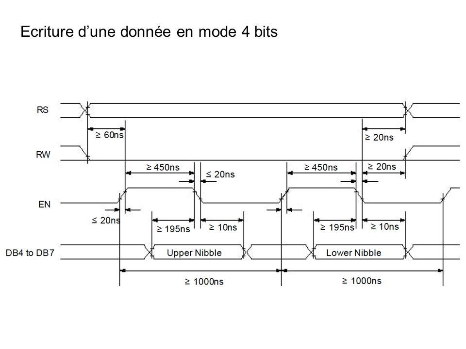 Ecriture d'une donnée en mode 4 bits