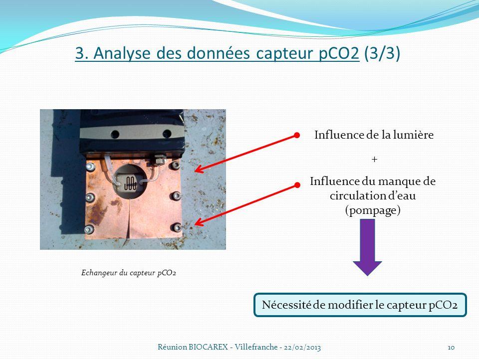 3. Analyse des données capteur pCO2 (3/3)