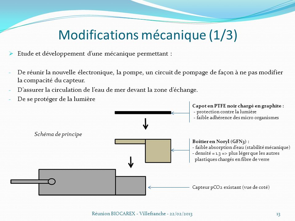 Modifications mécanique (1/3)