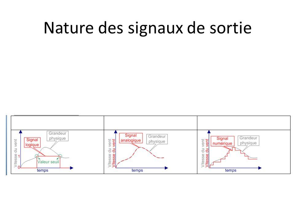 Nature des signaux de sortie