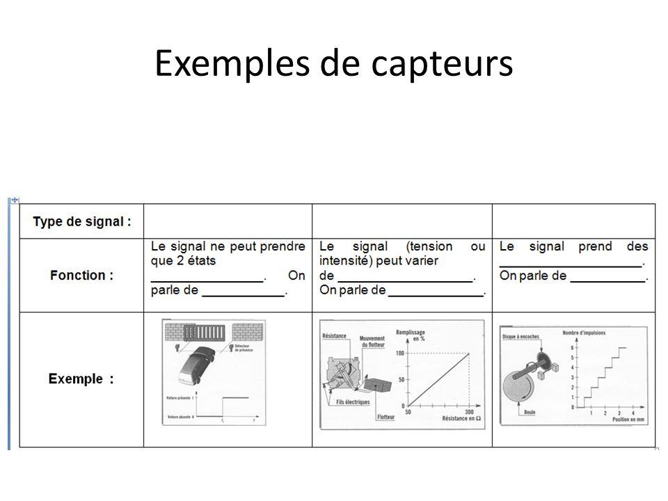 Exemples de capteurs