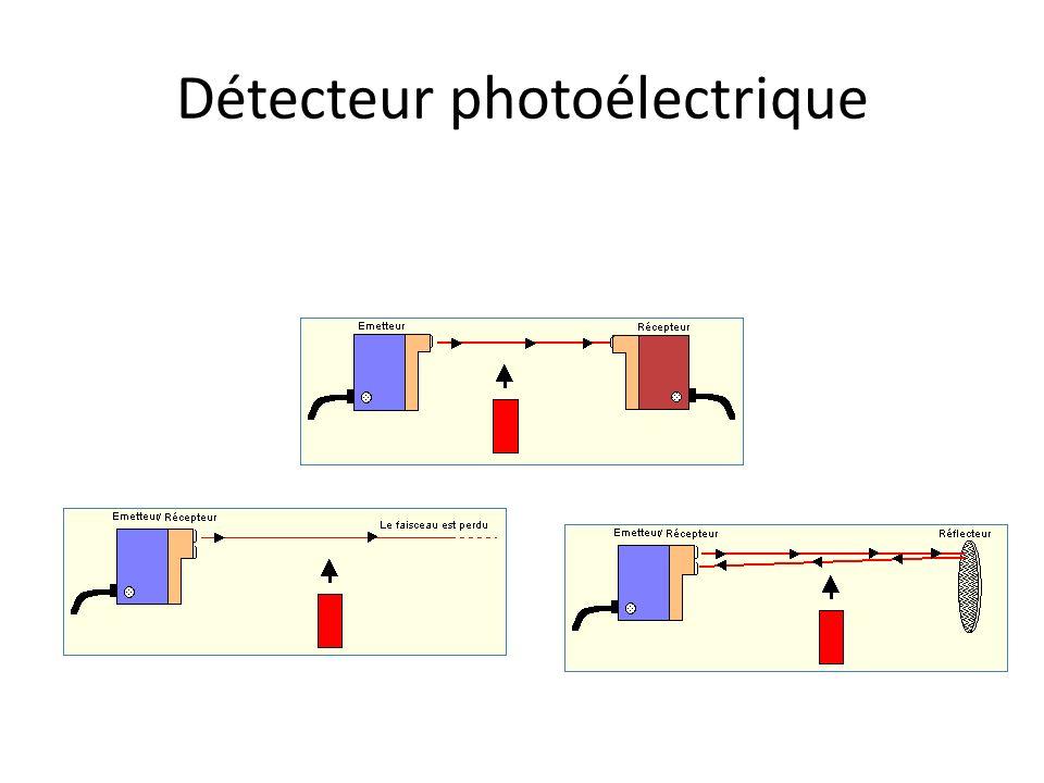 Détecteur photoélectrique