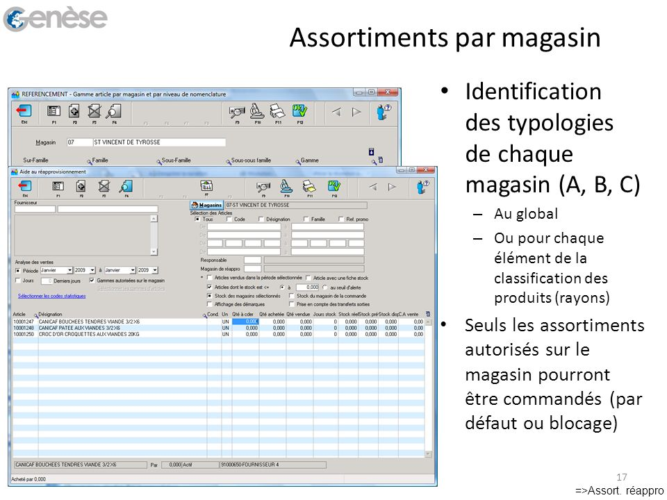 Assortiments par magasin