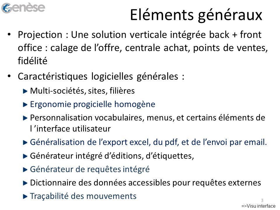Eléments généraux Projection : Une solution verticale intégrée back + front office : calage de l'offre, centrale achat, points de ventes, fidélité.