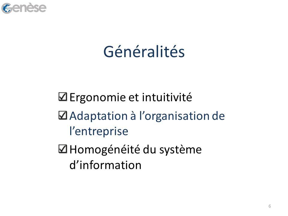 Généralités Ergonomie et intuitivité