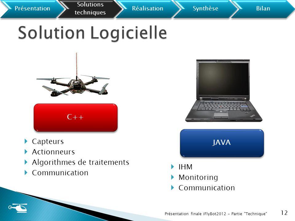 Solution Logicielle C++ JAVA Capteurs Actionneurs