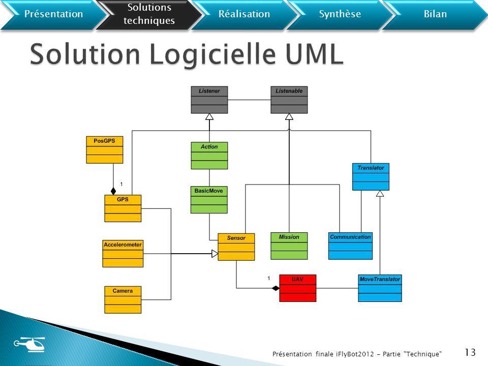 Solution Logicielle UML