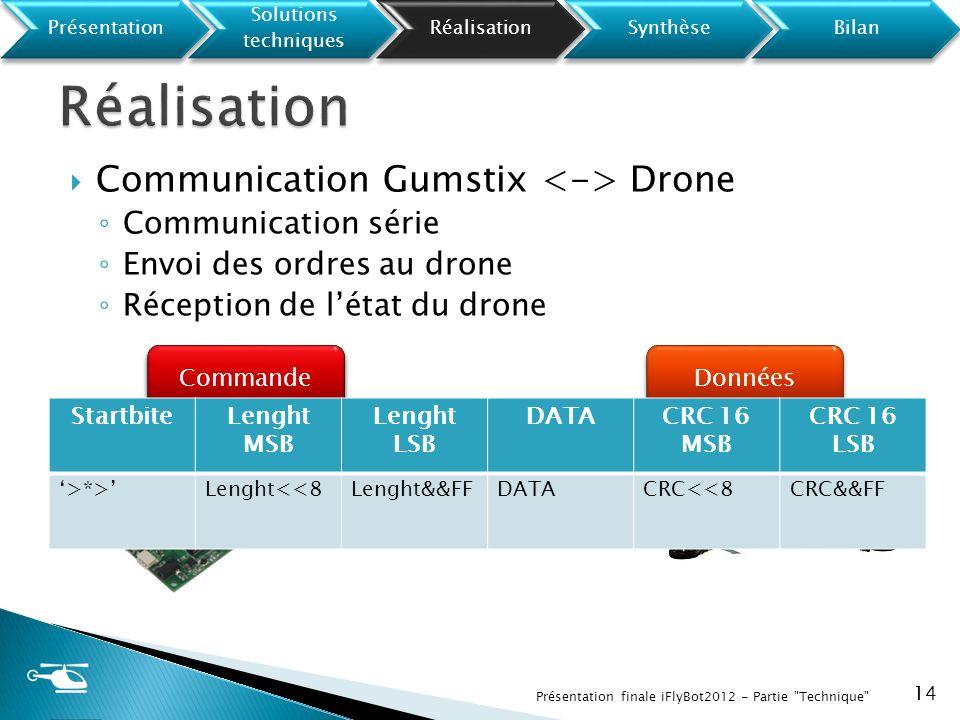 Réalisation Communication Gumstix <-> Drone Communication série