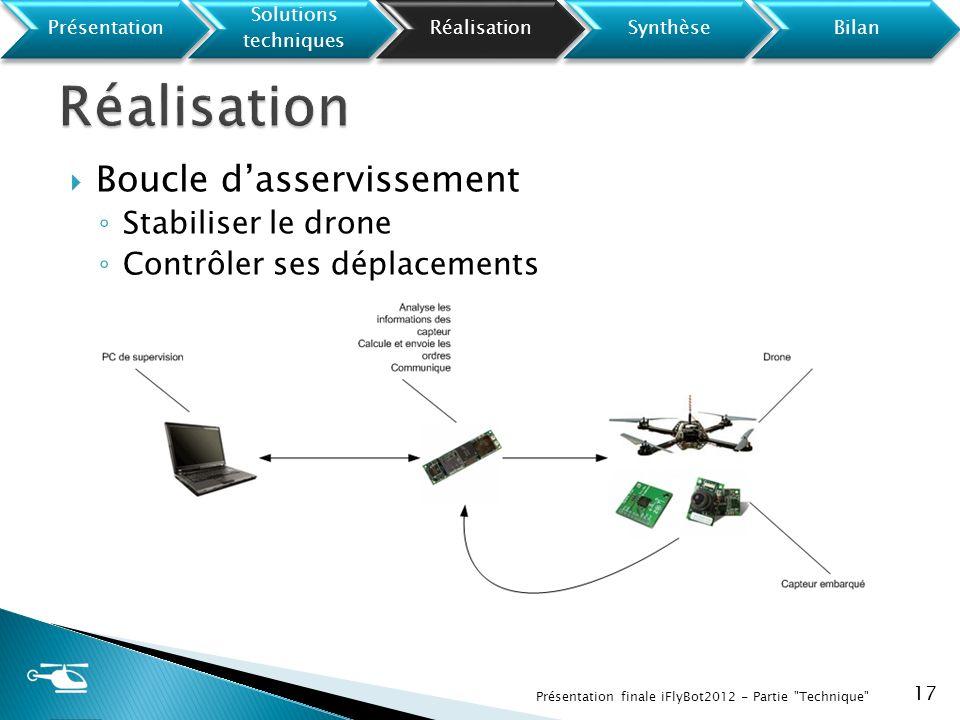 Réalisation Boucle d'asservissement Stabiliser le drone