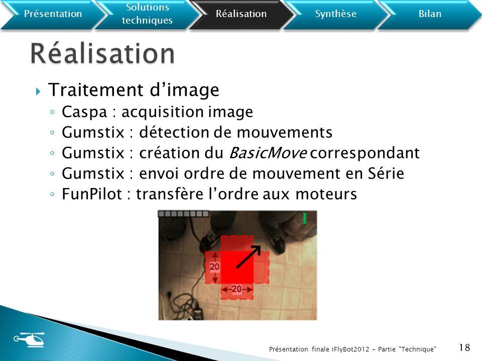 Réalisation Traitement d'image Caspa : acquisition image