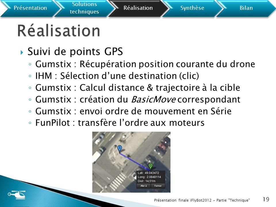 Réalisation Suivi de points GPS
