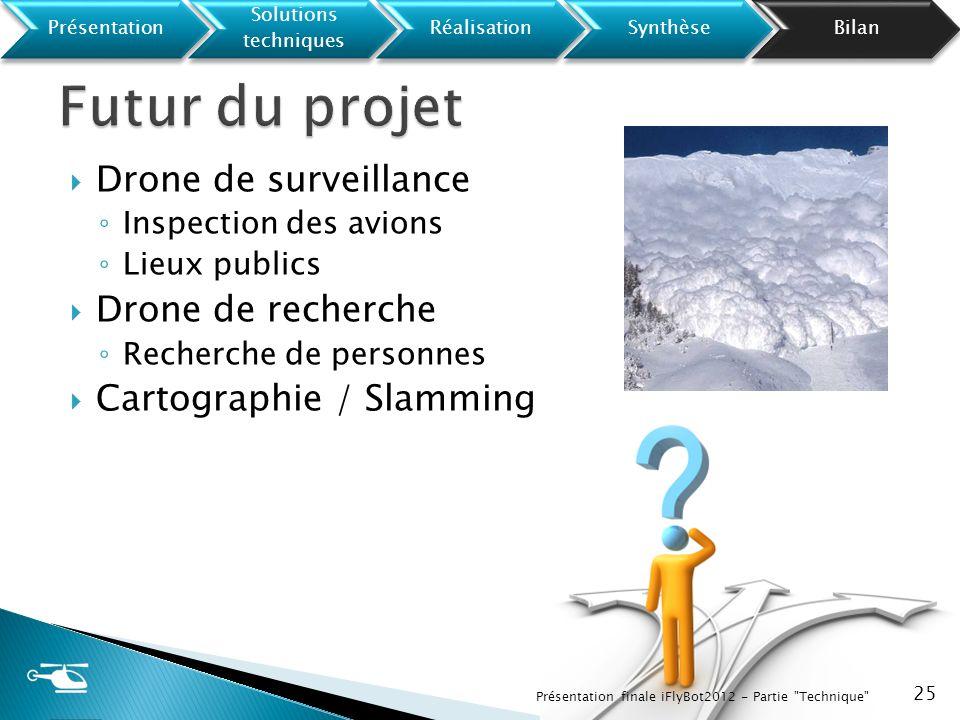 Futur du projet Drone de surveillance Drone de recherche