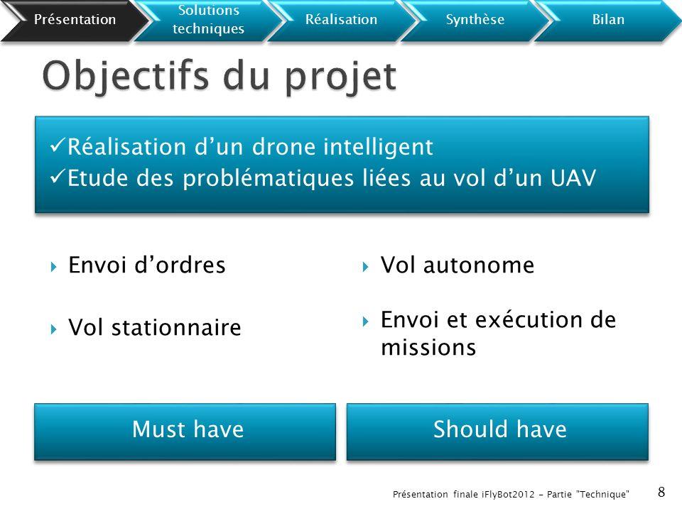 Objectifs du projet Réalisation d'un drone intelligent