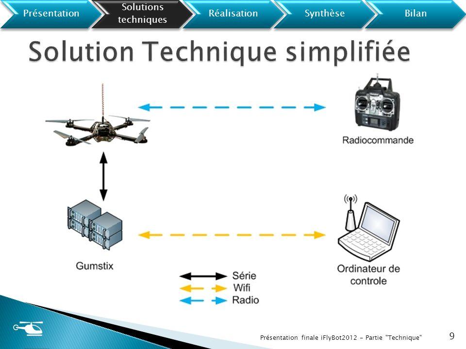 Solution Technique simplifiée