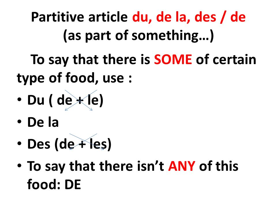 Partitive article du, de la, des / de (as part of something…)