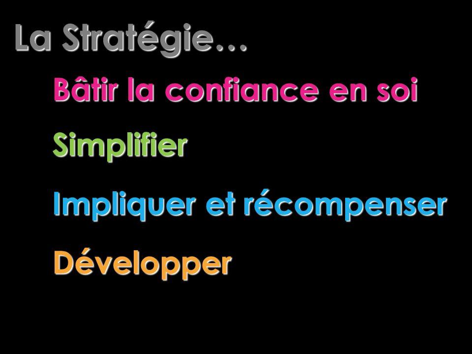 La Stratégie… Bâtir la confiance en soi Simplifier