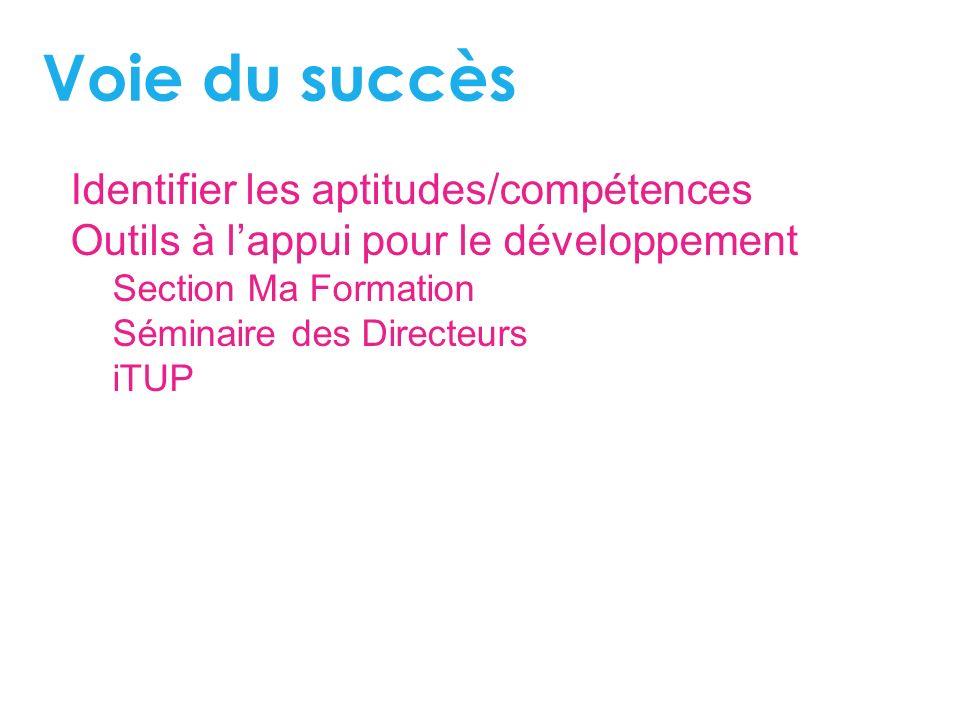 Voie du succès Identifier les aptitudes/compétences