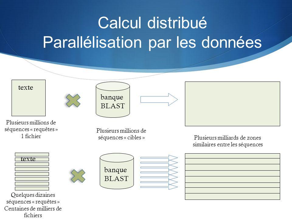 Calcul distribué Parallélisation par les données