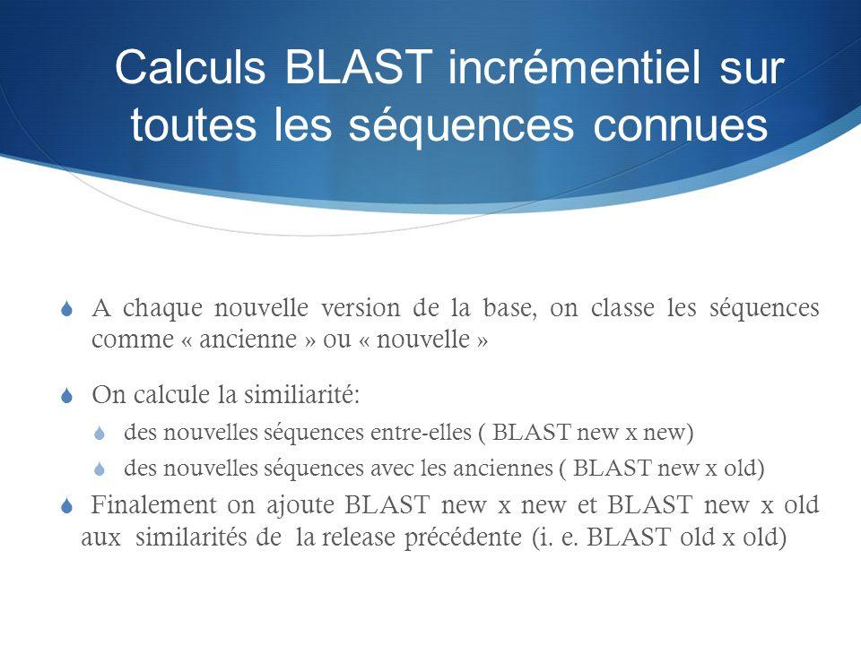 Calculs BLAST incrémentiel sur toutes les séquences connues